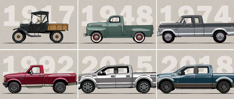 Then and now A look at 100 years of Ford truck historyFord is celebrating 100 & Ten decades of trucks: Ford celebrates 100 years of pickup history ... markmcfarlin.com