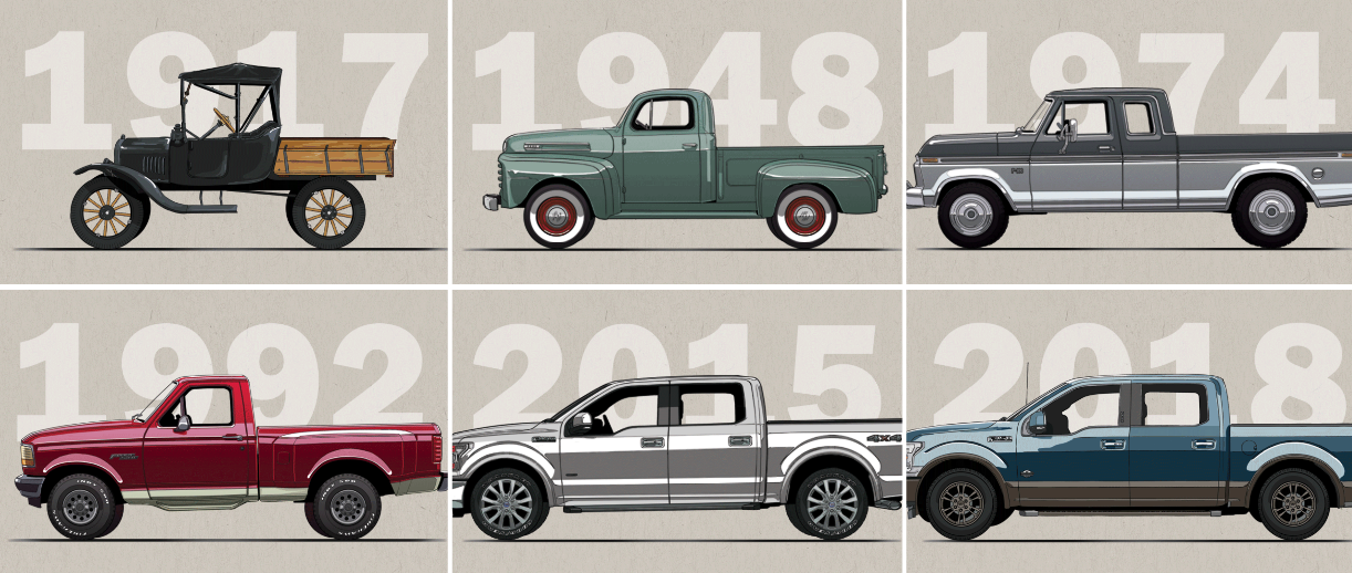 Ten decades of trucks: Ford celebrates 100 years of pickup history