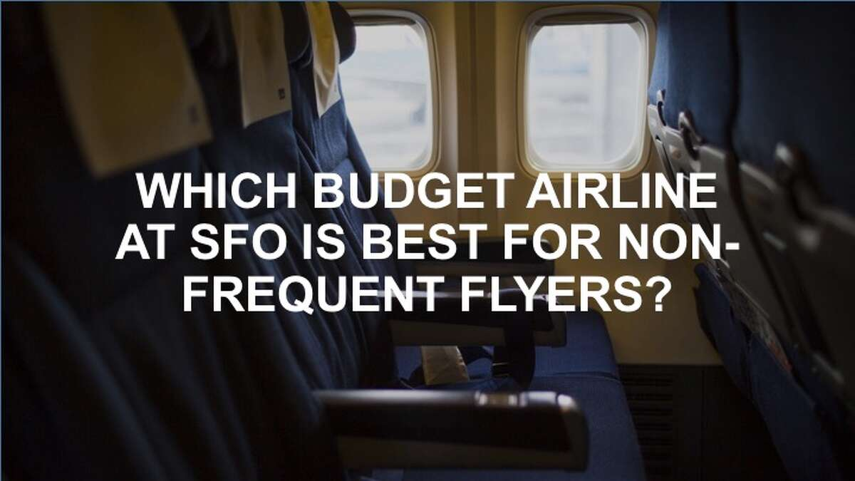 Which wallet-friendly way to fly out of SFO is best for the non-frequent traveler? See our breakdown of the seven SFO budget carriers, ranked from lowest-scoring to highest-scoring, in the following slides. Ranking methodology: For the categories of Snacks, Entertainment, Seat Selection, Checked Bag, and Overhead Access, each airline carrier was awarded a maximum of 10 points: 10 if the service was free, 5 if the service had an affiliated cost, and 0 if the service was not available. The categories of Median Seat Pitch, On-Time Score, and J.D. Power Score were weighted more heavily. For the category of Median Seat Pitch, the carrier with the smallest pitch length was given 0 points; each carrier ranked higher was given 10 points per median pitch inch longer than the carrier in last place. The points for categories of On-Time Score and J.D. Power Score were awarded in a similar fashion, with the lowest-scoring airline gaining 0 points, and the others gaining 10 points per data point of difference between the lowest and highest-scoring carriers. For example, Virgin America/Alaska Airlines, which had the lowest on-time score, was given 0 points for the category. JetBlue, whose airline flights were on time approximately 3 percent more often, was given 30 points.