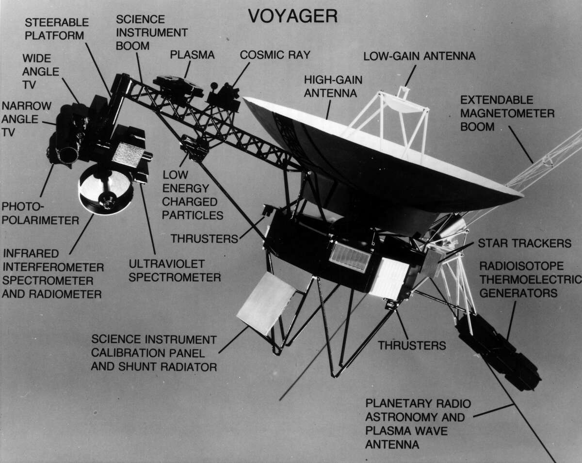 An annotated picture of a voyager spacecraft, one of two being sent from the Kennedy Space Center on a ten year exploration of the solar system including Jupiter, Saturn and possibly Uranus. After which they will continue on into interstellar space.
