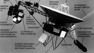 July 1977:  An annotated picture of a voyager spacecraft, one of two being sent from the Kennedy Space Center on a ten year exploration of the solar system including Jupiter, Saturn and possibly Uranus. After which they will continue on into interstellar space.  (Photo by NASA/Keystone/Getty Images)