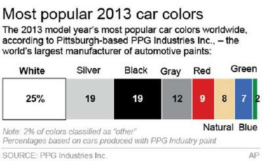 Graphic shows most popular car colors of 2013. Photo: AP / AP