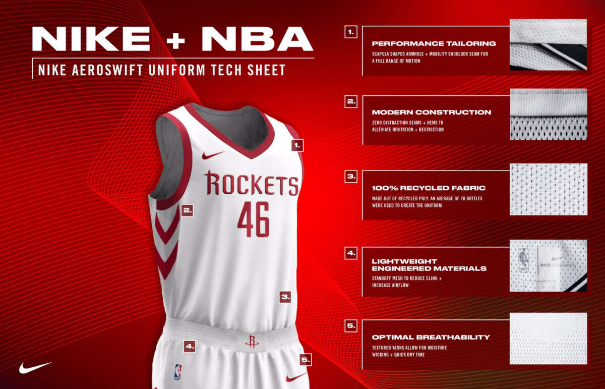 Houston Rockets new white Nike jersey for the 2017-18 season.