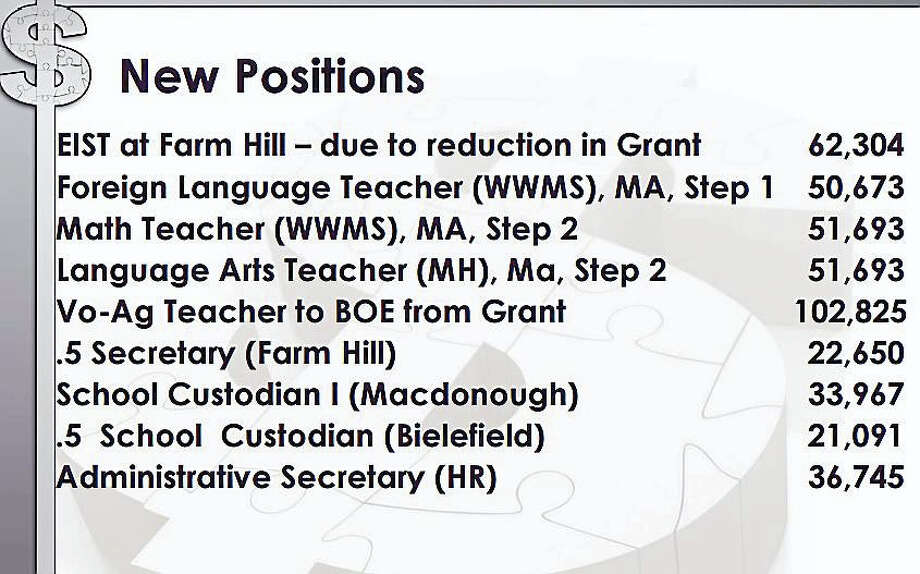 Middletown Superintendent of Schools Patricia Charles' 2016-17 spending package calls for hiring seven new staff and teachers as well as beefing up special education services. Photo: Screenshot
