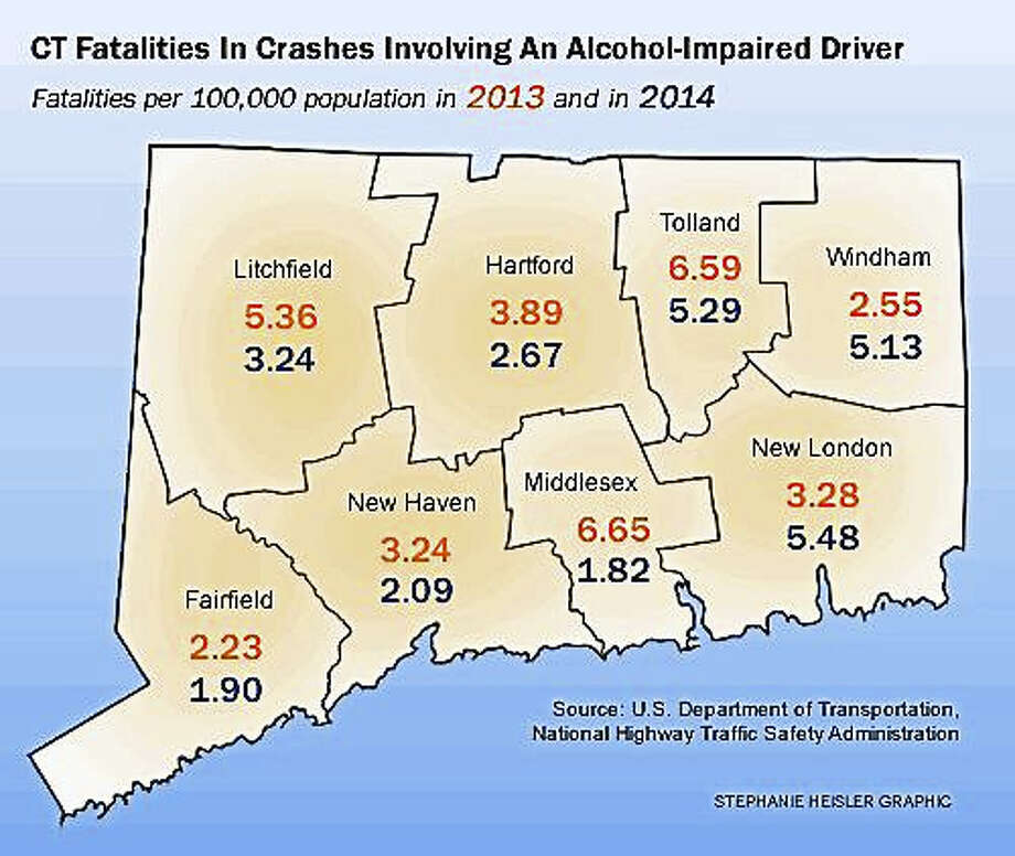 Fatalities in Connecticut crashes involving an alcohol-impaired driver. Photo: Stephanie Heisler — For Connecticut Health I-Team