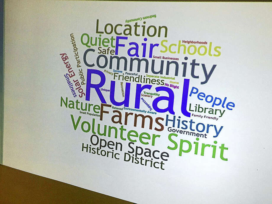 This word cloud offers a visual representation of some of the most desirable qualities of Durham. Photo: Courtesy Photo