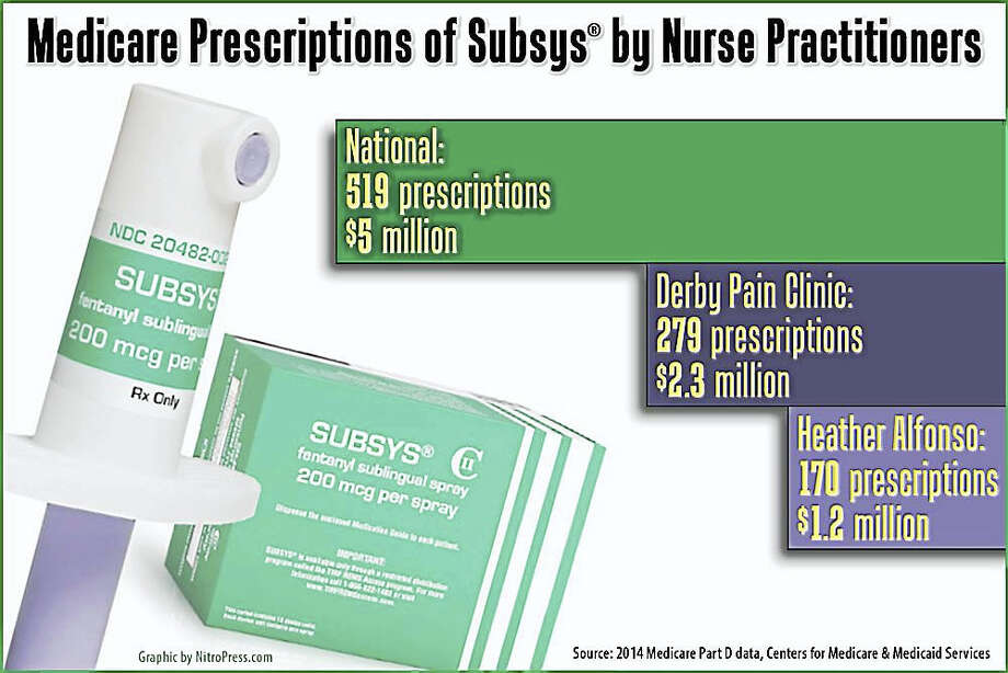 Four nurses, all of them affiliated with a Derby pain clinic, were responsible for nearly all of the state's 2014 Medicare spending on the powerful opioid painkiller Subsys, which is at the center of a kickback probe. Conn Health I-Team Photo: Journal Register Co.