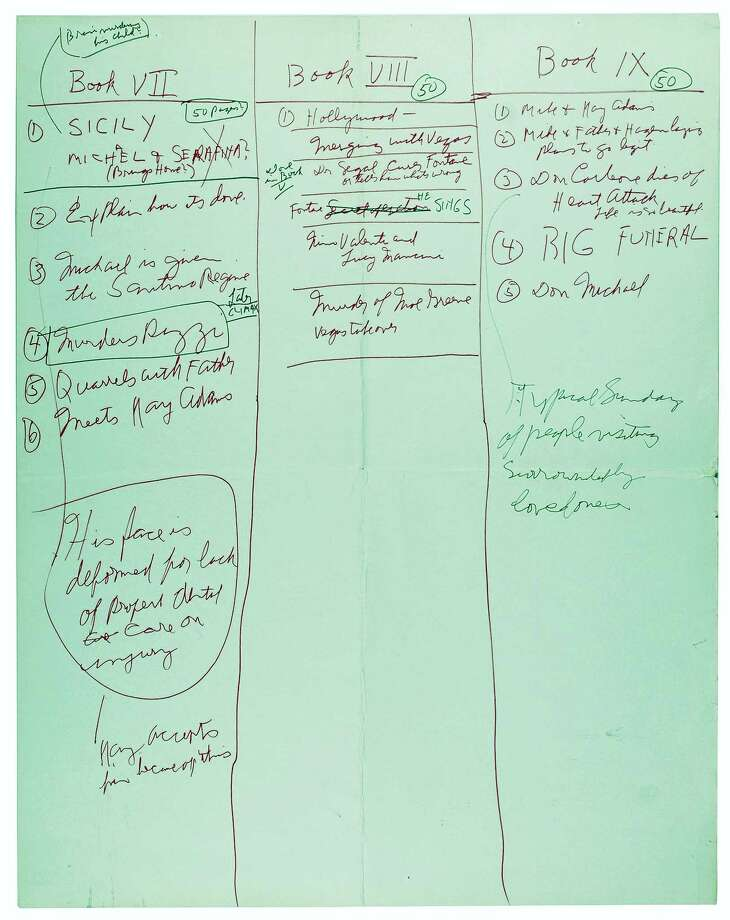 "This August 2015 photo provided by RR Auction shows a large outline of chapters 7, 8, and 9 of Mario Puzo's ""The Godfather,"" covering scenes in Sicily and Las Vegas, Vito Corleone's death, and his son Michael's ascension as godfather. The outline is part of a large collection of Puzo's papers to be auctioned by Boston-based RR Auction on Feb. 18, 2016. The collection covers Puzo's entire career, but is highlighted by thousands of pages of ""The Godfather"" novel and screenplay, including multiple drafts with handwritten revisions. Photo: RR Auction Via AP   / RR Auction"