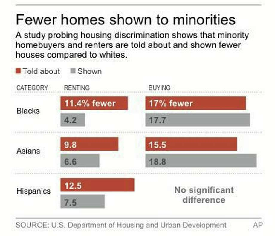 Graphic from 2013 shows percentages of homes shown to minorities compared to whites. Photo: AP / AP