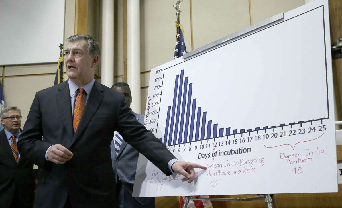 Dallas Mayor Mike Rawlings points to a chart about the incubation of the Ebola virus and potential for infections during a press conference Monday, Oct. 20, 2014, in Dallas. The first contacts of the first Dallas Ebola infection are now cleared of the potential of developing the sickness.