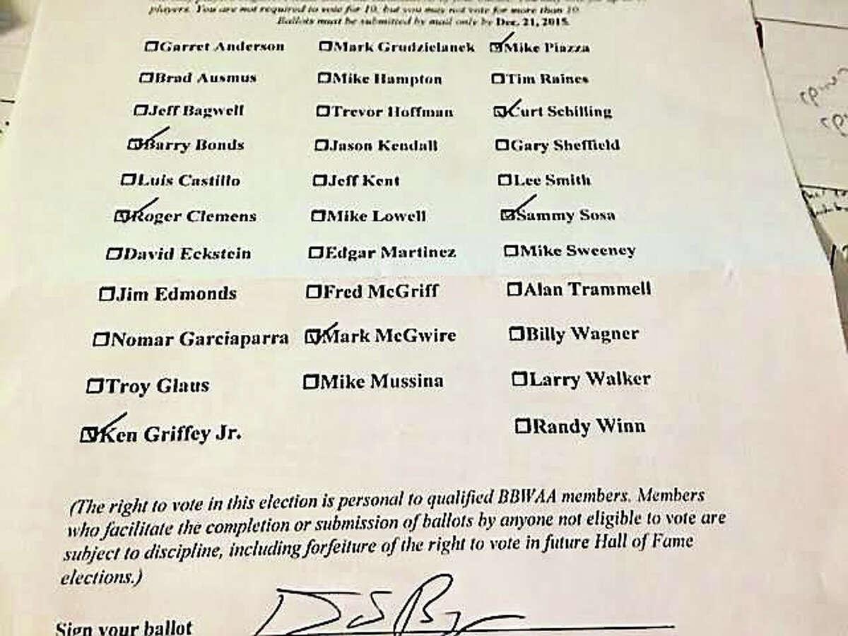 Register baseball writer David Borges' Hall of Fame ballot.