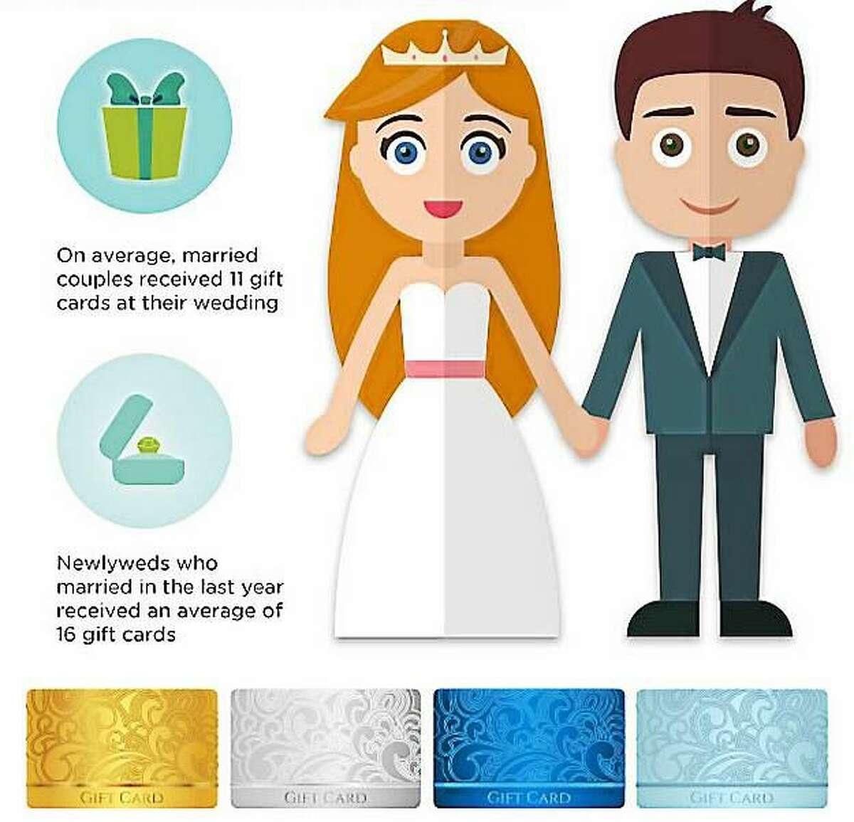 Infographic courtesy of moneytips.com