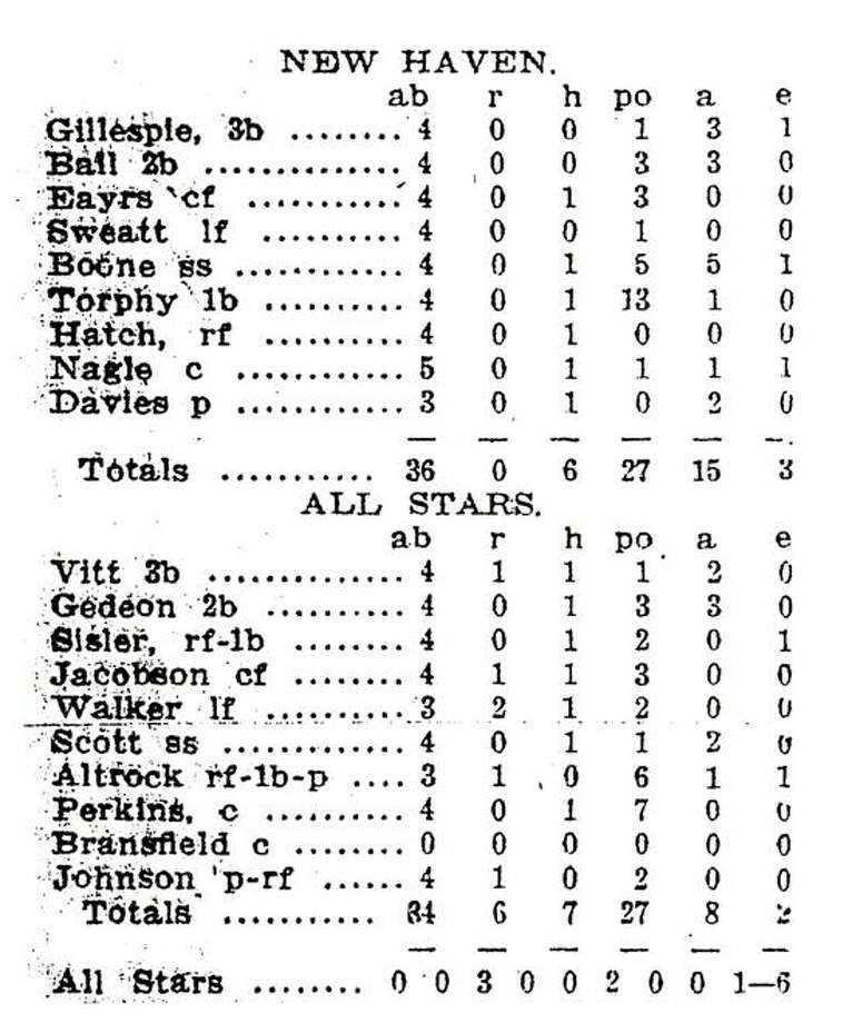 Box score from Register following Sept. 21 game between New Haven and the All-Stars. Note George Sisler played right field and first base for All-Stars and Walter Johnson pitched and played right field.