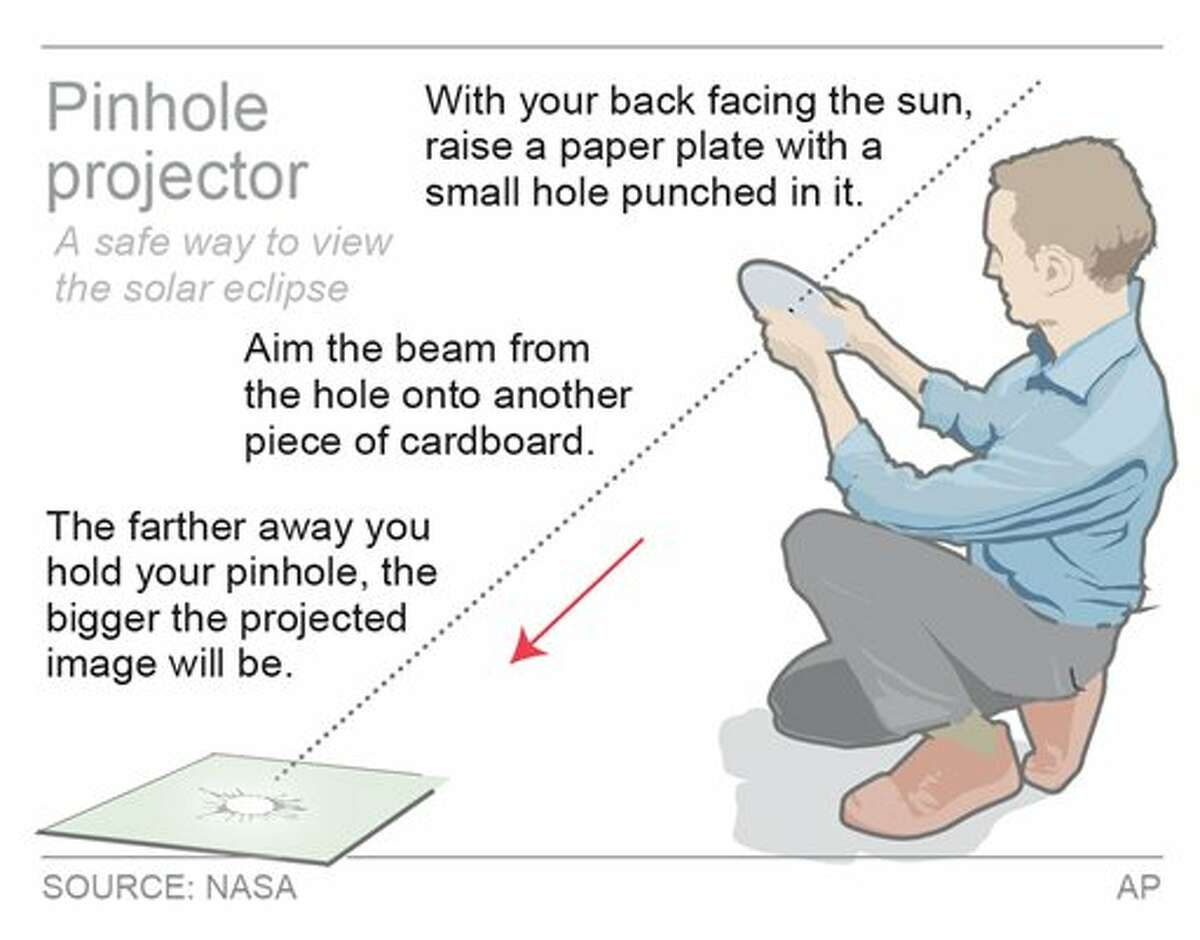 How to safely watch the eclipse with a pinhole projector. (AP)