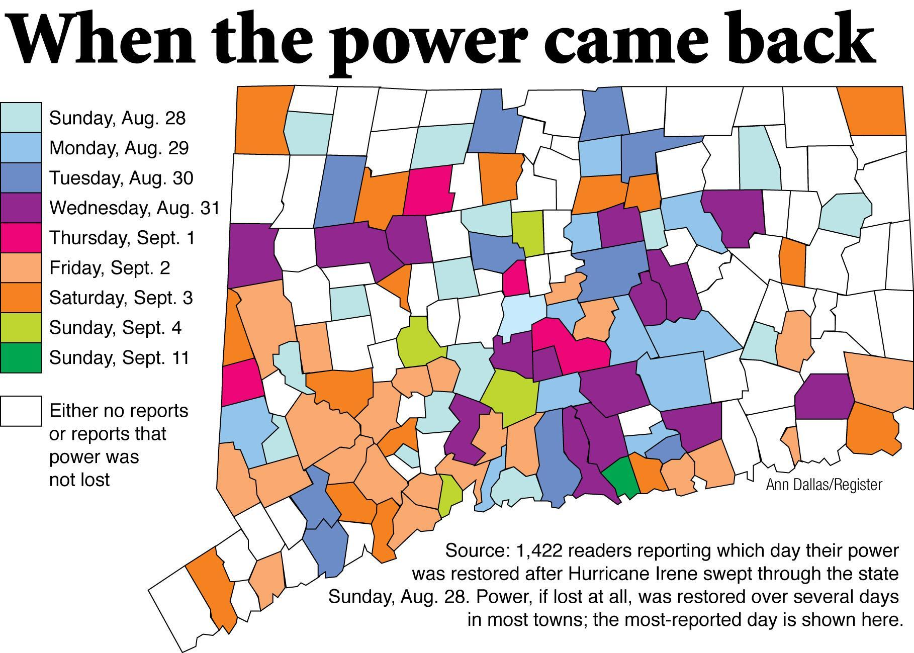 Ct Power Outage Map Ui.Ui Cl P Criticized For Response To Hurricane Irene Power Outages