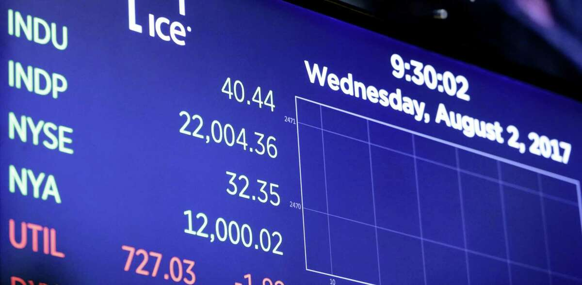 AP Photo/Richard Drew A board above the floor of the New York Stock Exchange shows the Dow Jones industrial average as it moves above 22,000 at the opening bell, Wednesday, Aug. 2, 2017. A big gain from Apple Wednesday morning sent the Dow Jones industrial average above 22,000 for the first time. Most other industries were trading lower, with health care and household goods companies slipping.