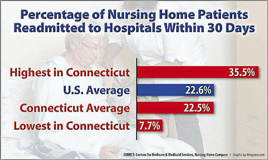 Nursing home readmission data. Photo: Conn. Health I-Team
