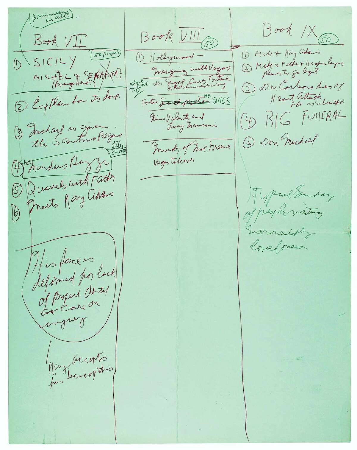 """This August 2015 photo provided by RR Auction shows a large outline of chapters 7, 8, and 9 of Mario Puzo's """"The Godfather,"""" covering scenes in Sicily and Las Vegas, Vito Corleone's death, and his son Michael's ascension as godfather. The outline is part of a large collection of Puzo's papers to be auctioned by Boston-based RR Auction on Feb. 18, 2016. The collection covers Puzo's entire career, but is highlighted by thousands of pages of """"The Godfather"""" novel and screenplay, including multiple drafts with handwritten revisions."""