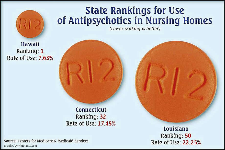 State ranks in the use of antipsychotic drugs for elderly nursing home residents. (C-HIT) Photo: Journal Register Co.