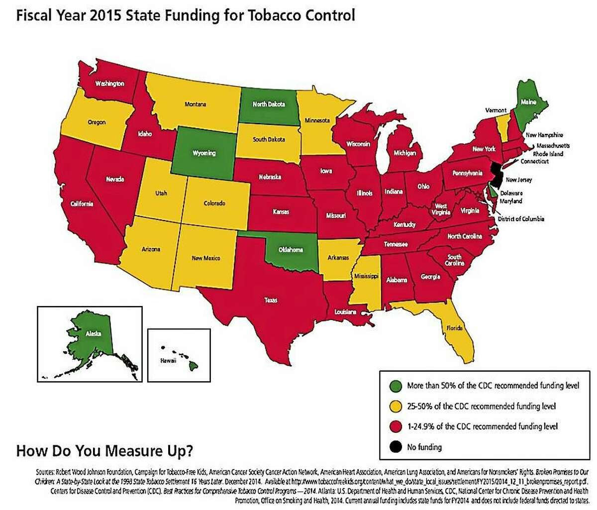 """From """"How Do You Measure Up? A Progress Report on State Legislative Activity to Reduce Cancer Incidence and Mortality"""" by the American Cancer Society Action Network"""