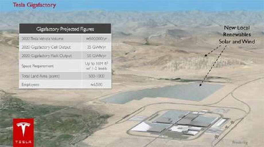 A screenshot of Tesla Motors' Gigafactory plan.