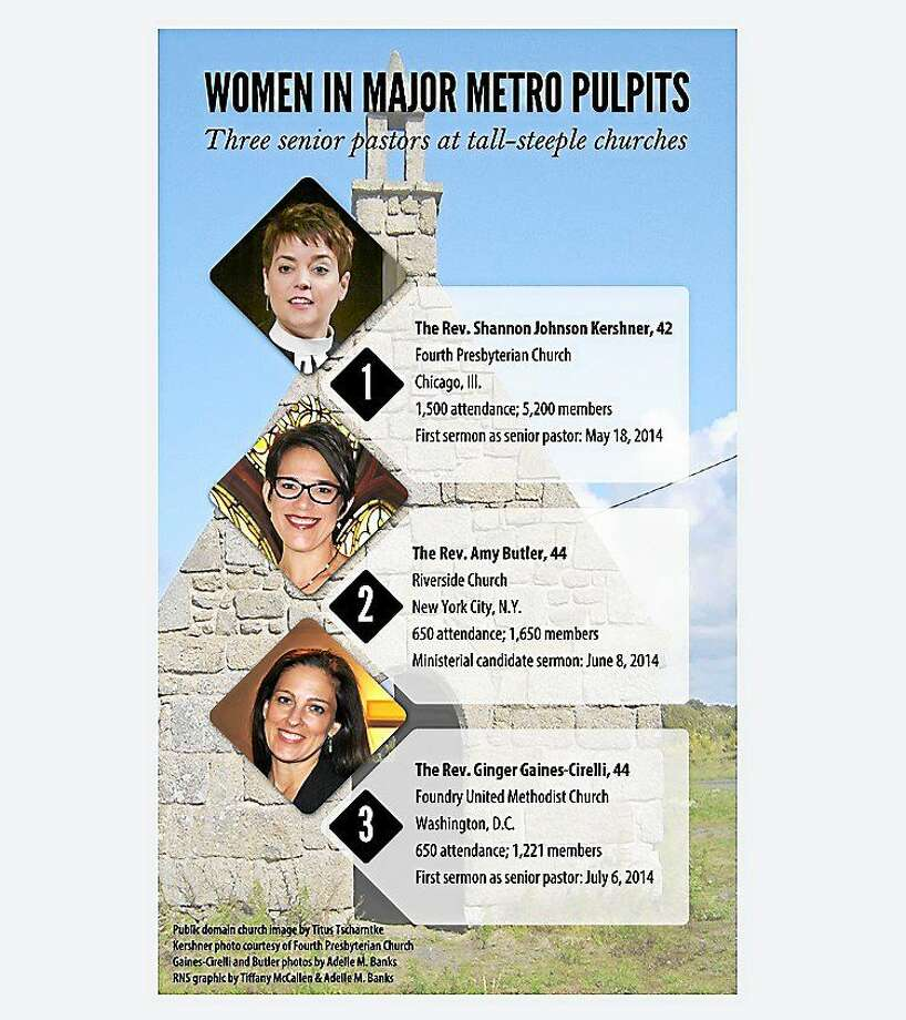 """""""Women in Major Metro Pulpits"""" graphic by Tiffany McCallen/Religion News Service. Photo: Journal Register Co."""
