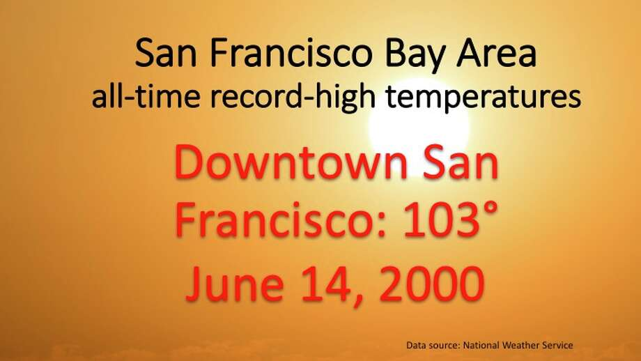 Just how hot was it?Here were the all-time record-high temperatures at National Weather Service stations located around the San Francisco Bay Area going into Labor Day weekend 2017. Photo: Joseph A Bernat Bacete/Getty
