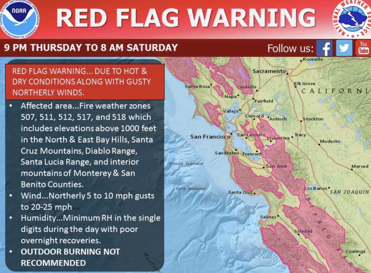 The National Weather Service issued a red flag warning, indicating elevated fire risk, through Saturday for parts of the Bay Area.