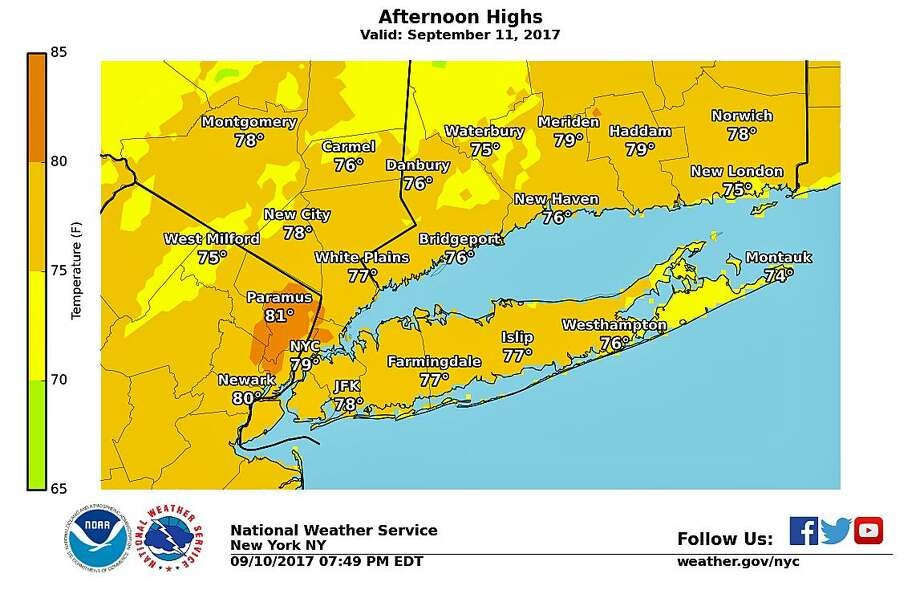 Forecast: Sunny with temperatures in the low 80s