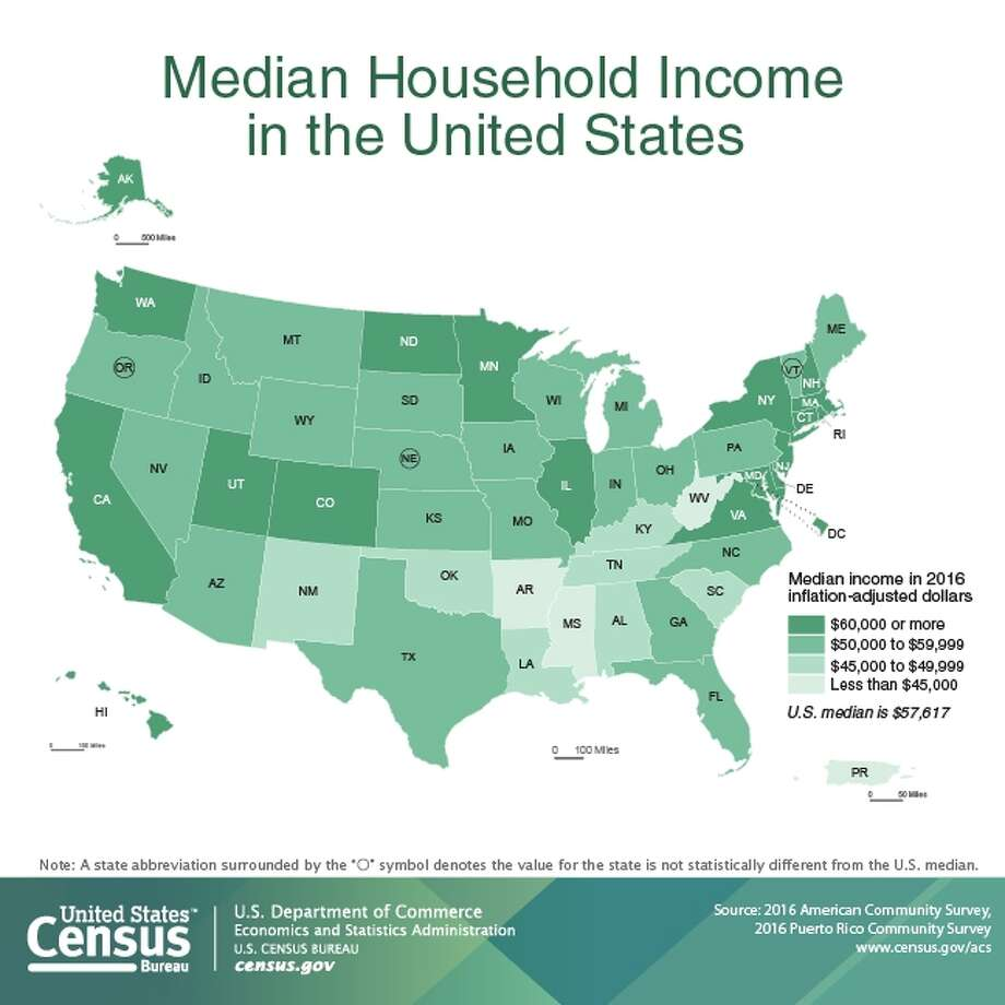 According to the 2016 American Community Survey, the national median household income rose to $59,039 — an increase of 3.2% from the previous year.Here's a look at the median household income by state. Photo: Census Bureau