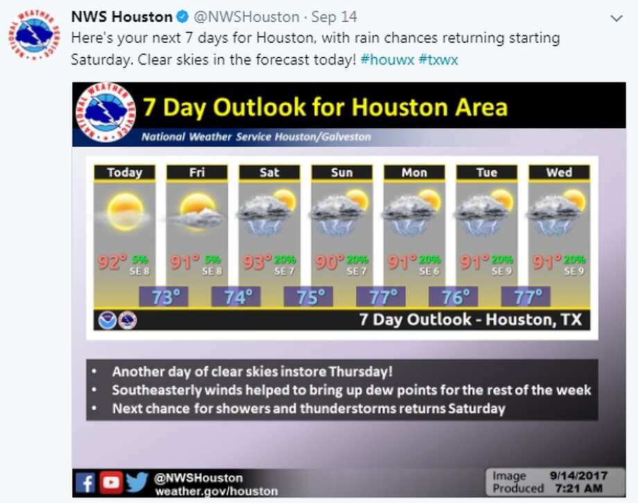 """Here's your next 7 days for Houston, with rain chances returning starting Saturday. Clear skies in the forecast today! #houwx #txwx"" @NWSHouston  Photo: National Weather Service Via Twitter"