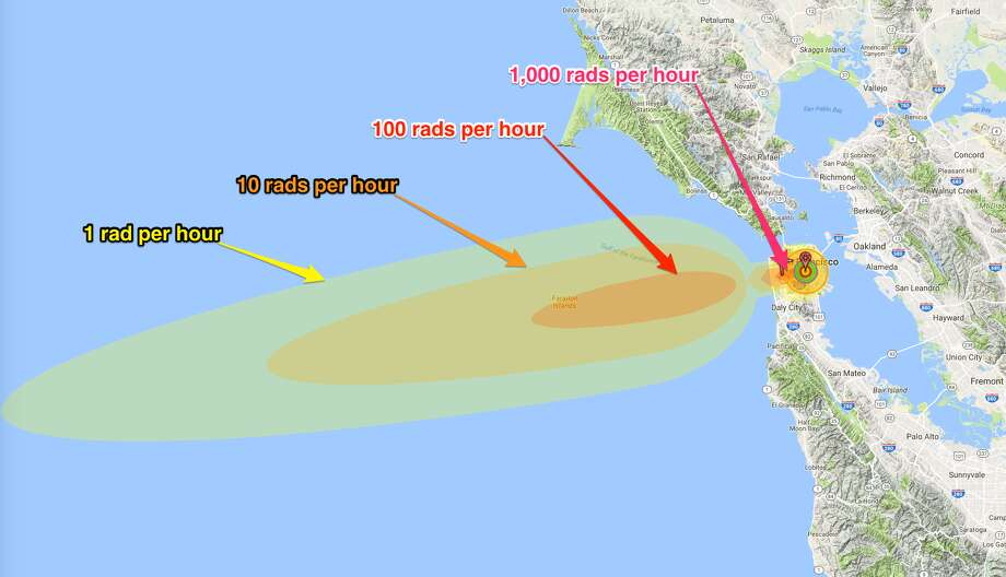Luckily, local winds in this hypothetical scenario were moving west-southwest, blowing most radioactive fallout into the Pacific Ocean. If a person were to stand outside in a 100-rad-per-hour zone for four hours, they would get 400 rads of radiation exposure, which is enough to kill 50% of people by acute radiation syndrome. Photo: Nukemap 2.5/Alex Wellerstein; Google Maps; Business Insider