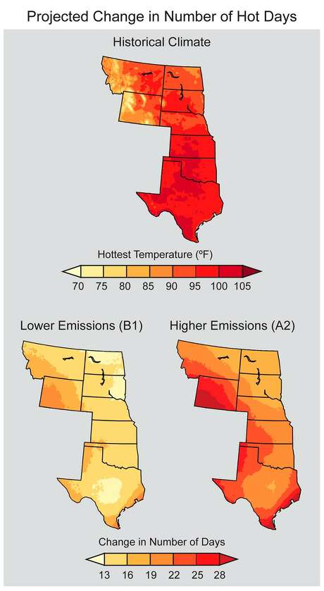 Scientists expect the number of extremely hot days to increase dramatically in Texas, including in San Antonio. By 2041 to 2070, the city will likely have on average between two and three weeks, or 13 to 25 days, more days per year when temperatures reach the triple digits. The real number will depend on how much societies rely on fossil fuels over the coming decades.(NOAA NCDC / CICS-NC)