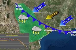 National Weather Service for Houston-Galveston