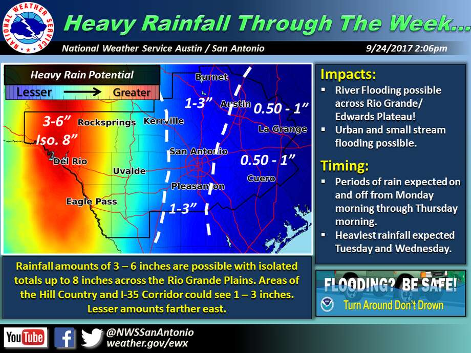 Areas of localized heavy rainfall leading to flash and river flooding will be possible Monday afternoon through early Thursday morning with the highest likelihood near the Rio Grande Plains and into the southern Edwards Plateau along U.S. 83.  Photo: National Weather Service