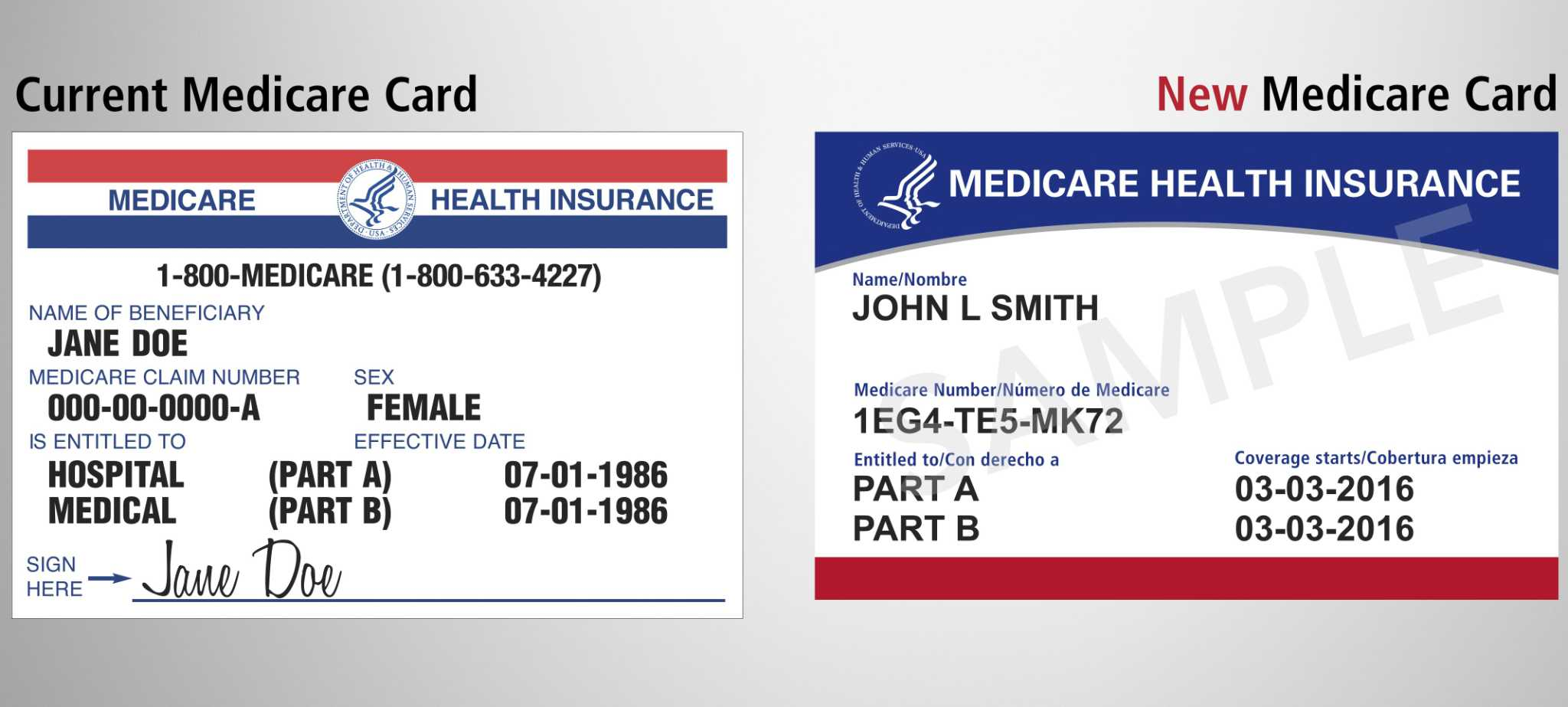 BBB: New Medicare cards may curb ID theft - Connecticut Post