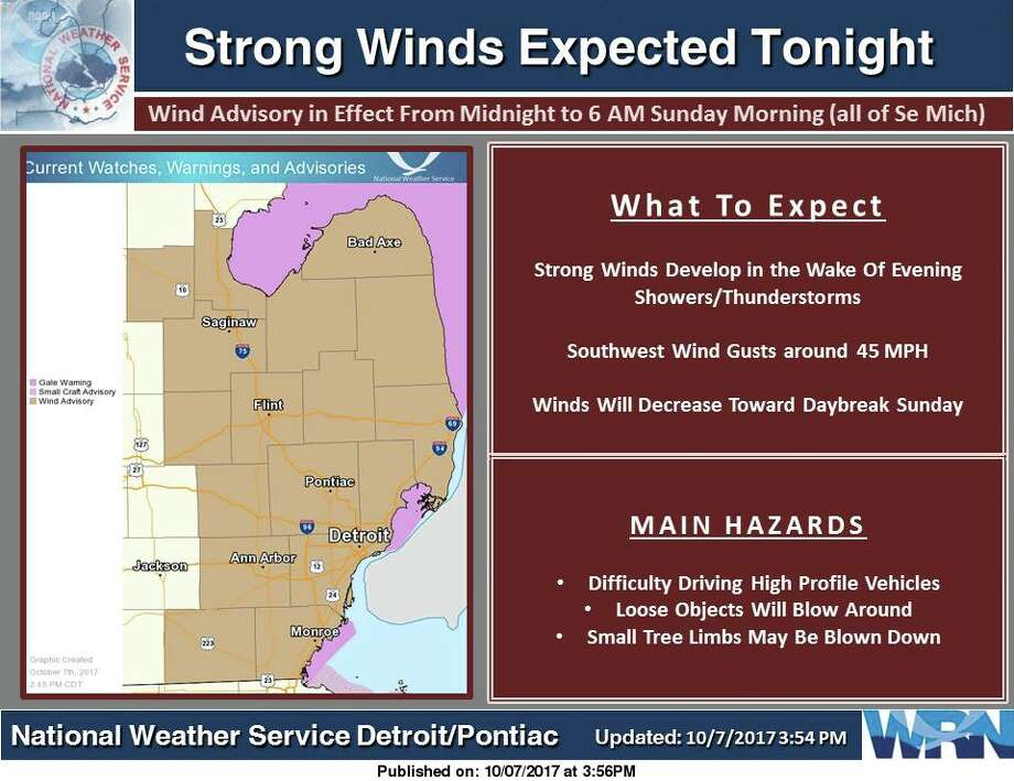 Wind advisory from midnight to 6 a.m. Sunday Photo: National Weather Service Detroit