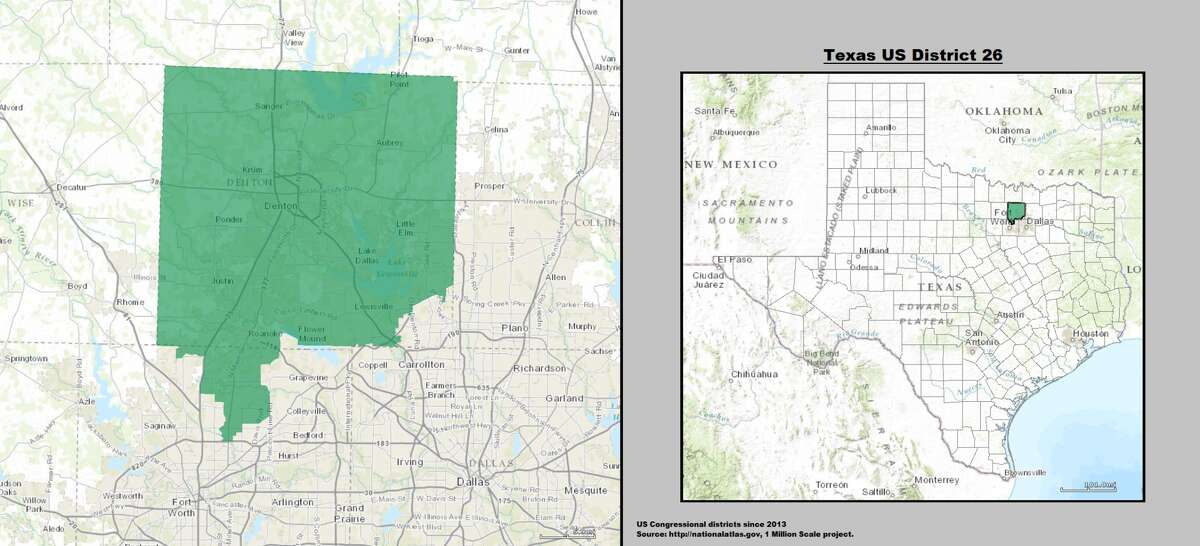 35. Michael Burgess (Lewisville)- Texas's26thcongressional district Compactness score: 0.464 More squiggly than: 5.1 percent of U.S. districts
