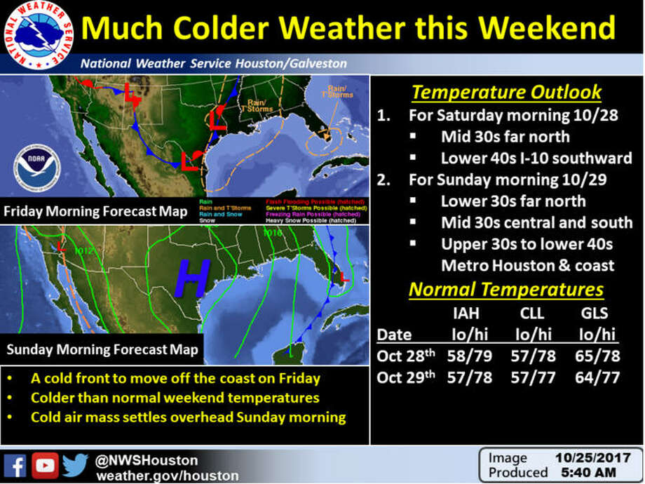 The National Weather Service is forecasting a colder than normal weekend in Houston, with temperatures dipping into the 30s on oct. 29, 2017. See  Texas' record-setting weather days up ahead. Photo: National Weather Service