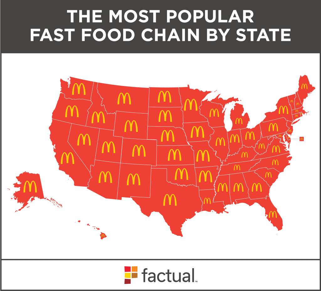 According To The Advertising Company Factual Mcdonald S Is Most Por Fast Food Restaurant In