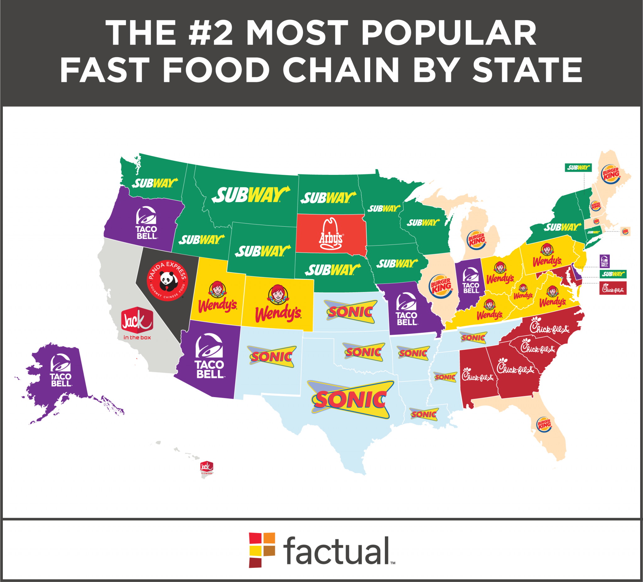 Northern Fast Food Chains