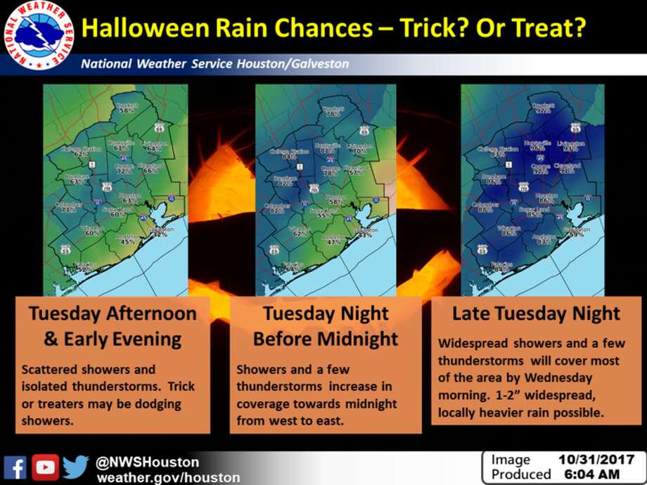 Showers are expected Halloween night.