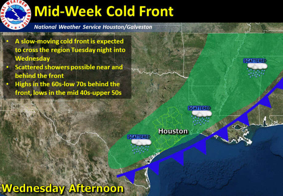 Just days after baking in the sun during the Houston Astros downtown World Series parade, Houston is being gifted with some seasonal weather as we finish out the first full week of November. Photo: National Weather Service