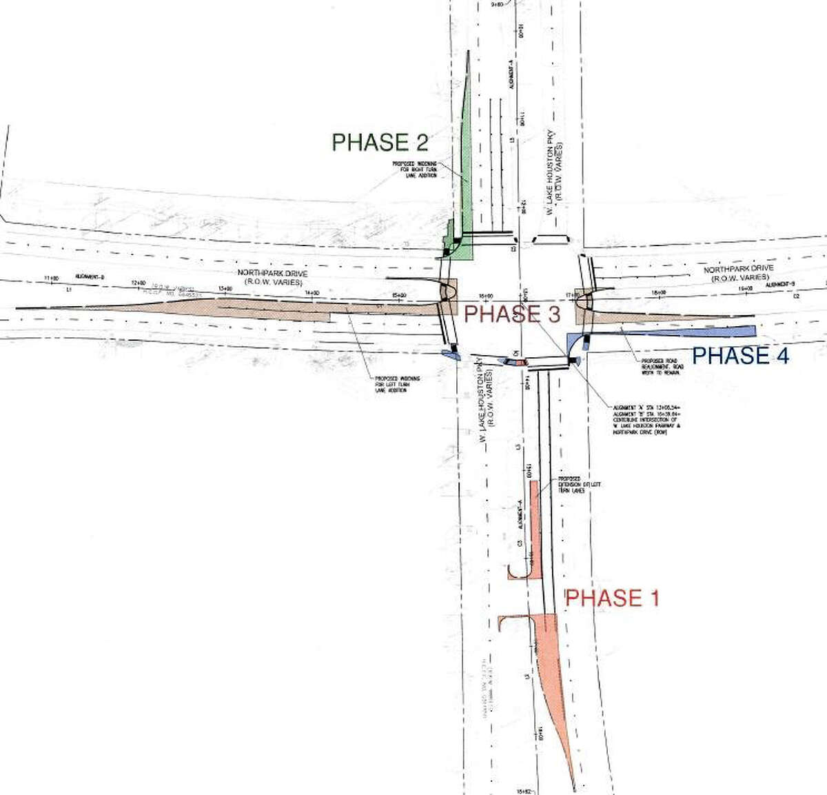 The first of four construction stages is underway at the W Lake Houston Parkway and Northpark Drive intersection, after a notice to proceed was issued on Oct. 30.