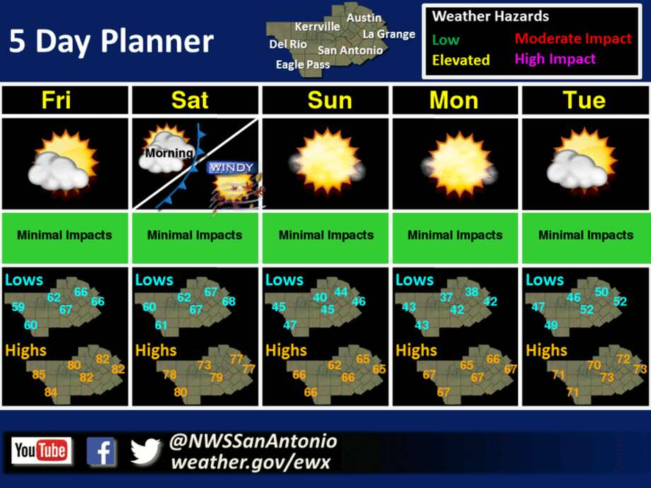 A slight cold front is expected to move through San Antonio this weekend. Photo: National Weather Service