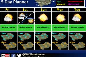 A slight cold front is expected to move through San Antonio this weekend.