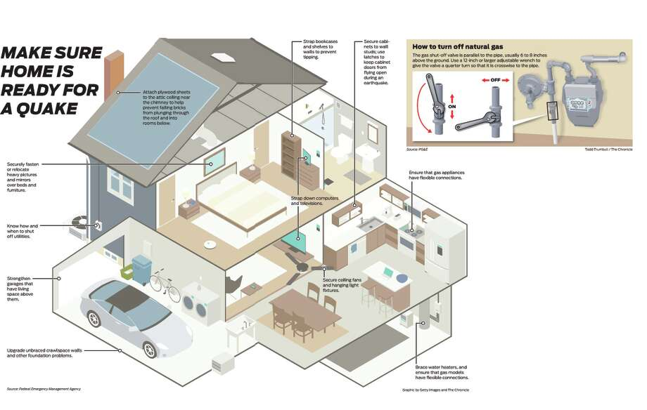 Here's what you can do to make make sure your house is ready for an earthquake.