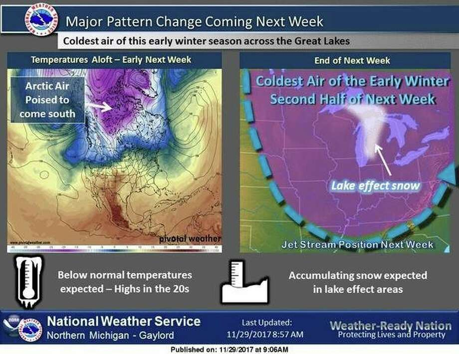 A major pattern change is coming for the middle and end of next week, as Arctic air surges into the Great Lakes. (National Weather Service Gaylord)