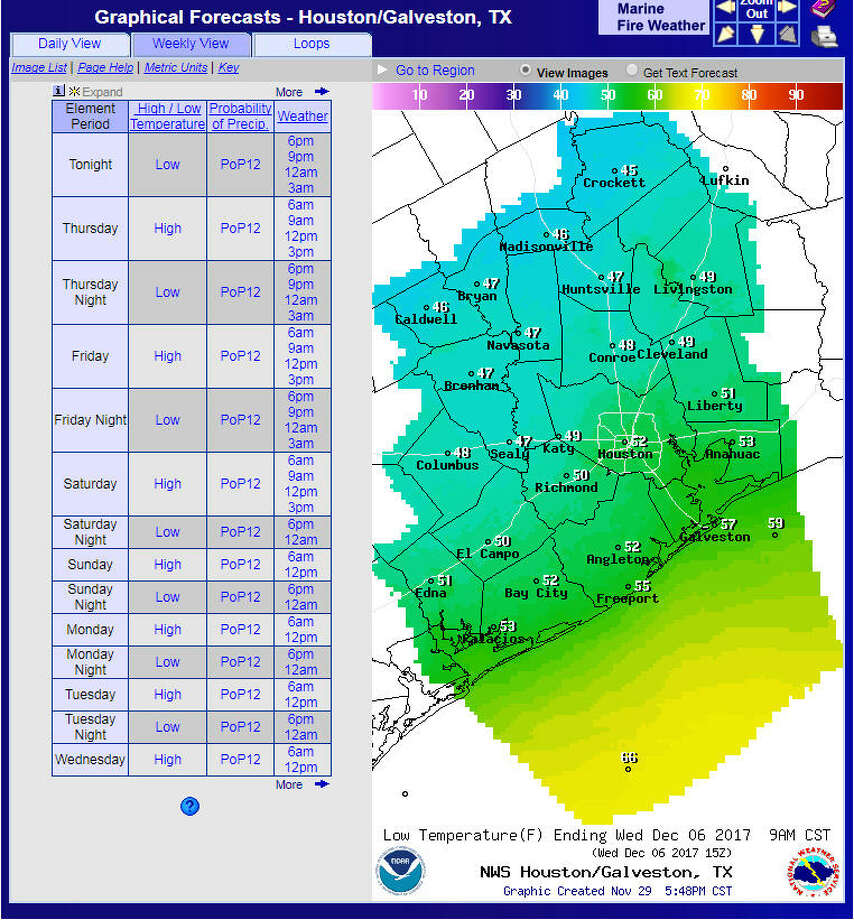 According to the National Weather Service, Houston can expect cold weather to finally roll through next week.>> See some totally relatable memes about Texas weather.Photo: National Weather Service Website