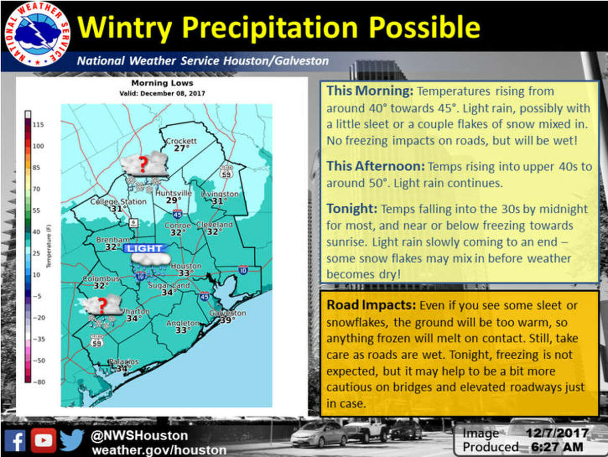 The National Weather Service is is forecasting some freezing temperatures to hit areas north of Houston on Thursday. Rain may be mixed with sleet and snow on late Thursday and early Friday.